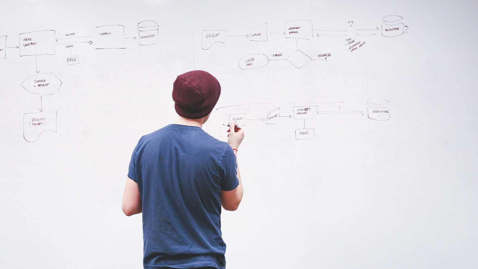 Mand der variere fordele og ulemper med OneDrive og SharePoint